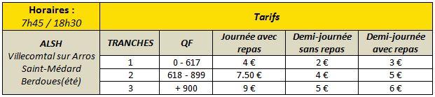 Horaires A.L.S.H : 7h45 / 18h30. Tarifs A.L.S.H Villecomtal, Saint-Médard, Berdoues(été) Quotient Familial inférieur à 618 : Journée avec repas 4 €, demi-journée sans repas 2 €, demi-journée avec repas 3 €. Tarifs A.L.S.H Villecomtal, Saint-Médard, Berdoues(été) Quotient Familial entre 618 et 899 : Journée avec repas 7,50 €, demi-journée sans repas 4 €, demi-journée avec repas 5 €. Tarifs A.L.S.H Villecomtal, Saint-Médard, Berdoues(été) Quotient Familial supérieur à 899 : Journée avec repas 9 €, demi-journée sans repas 5 €, demi-journée avec repas 6 €.
