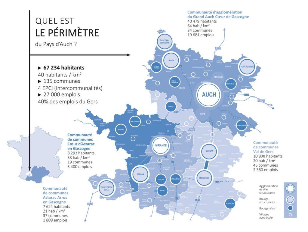 Carte du périmètre du Pays d'Auch